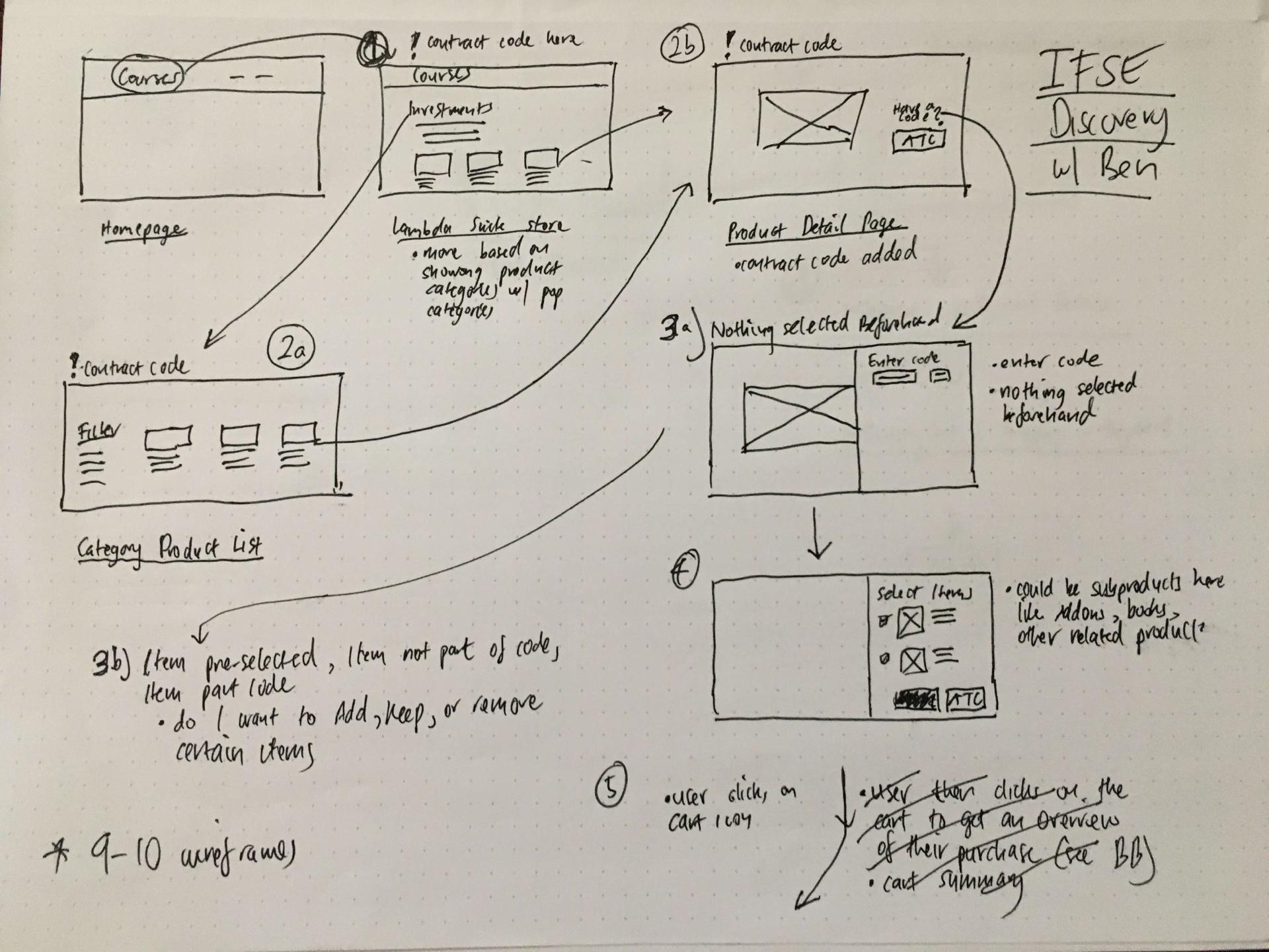 sketch-user-flow-1