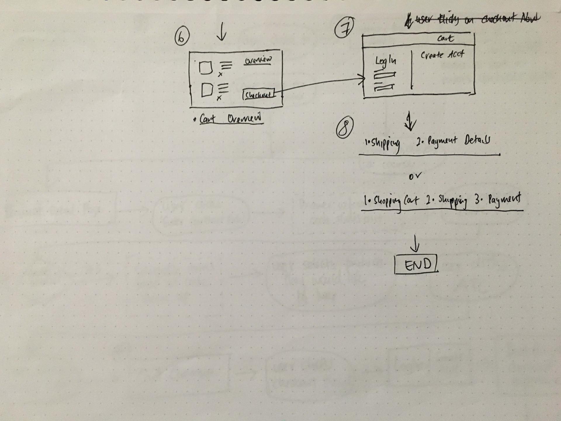 sketch-user-flow-2